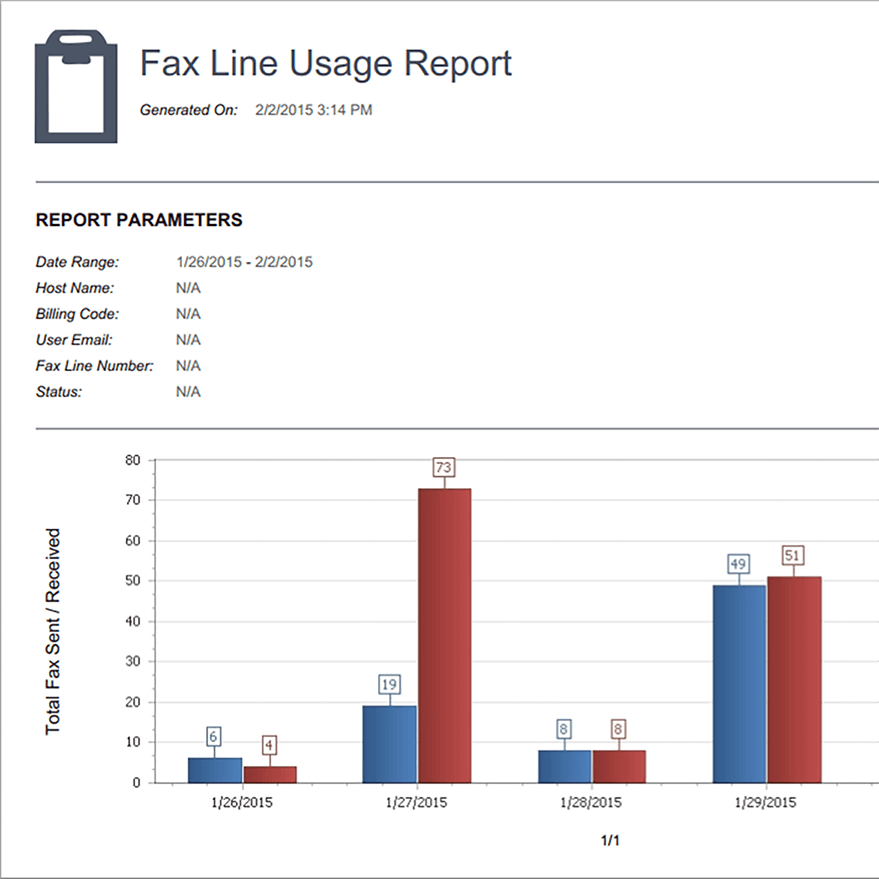 76e4a2ea09a Fax usage reports sample
